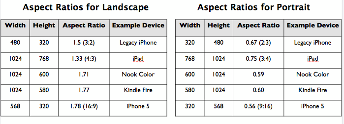 Both_Apect_Ratio_Table