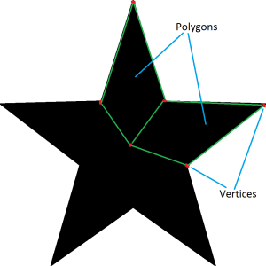 polygon_example